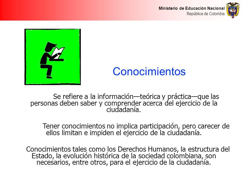 Ministerio de Educación Nacional República de Colombia Conocimientos Se refiere a la informaciónteórica y prácticaque las personas deben saber y comprender acerca del ejercicio de la ciudadanía.
