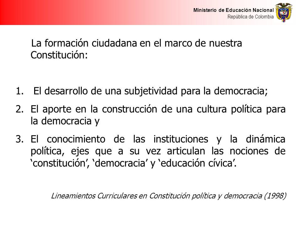 Ministerio de Educación Nacional República de Colombia La formación ciudadana en el marco de nuestra Constitución: 1. El desarrollo de una subjetivida