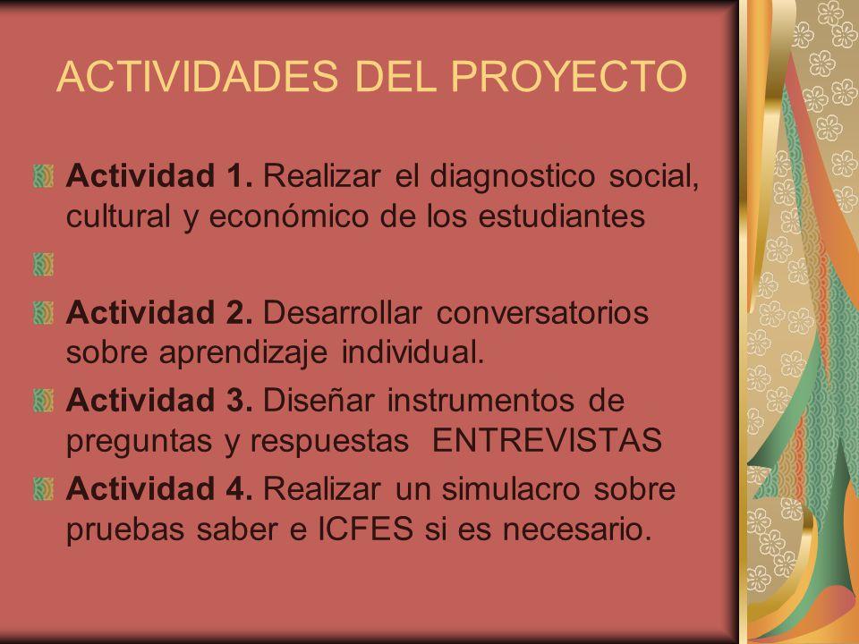 ACTIVIDADES DEL PROYECTO Actividad 1. Realizar el diagnostico social, cultural y económico de los estudiantes Actividad 2. Desarrollar conversatorios