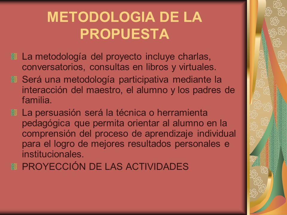 METODOLOGIA DE LA PROPUESTA La metodología del proyecto incluye charlas, conversatorios, consultas en libros y virtuales. Será una metodología partici