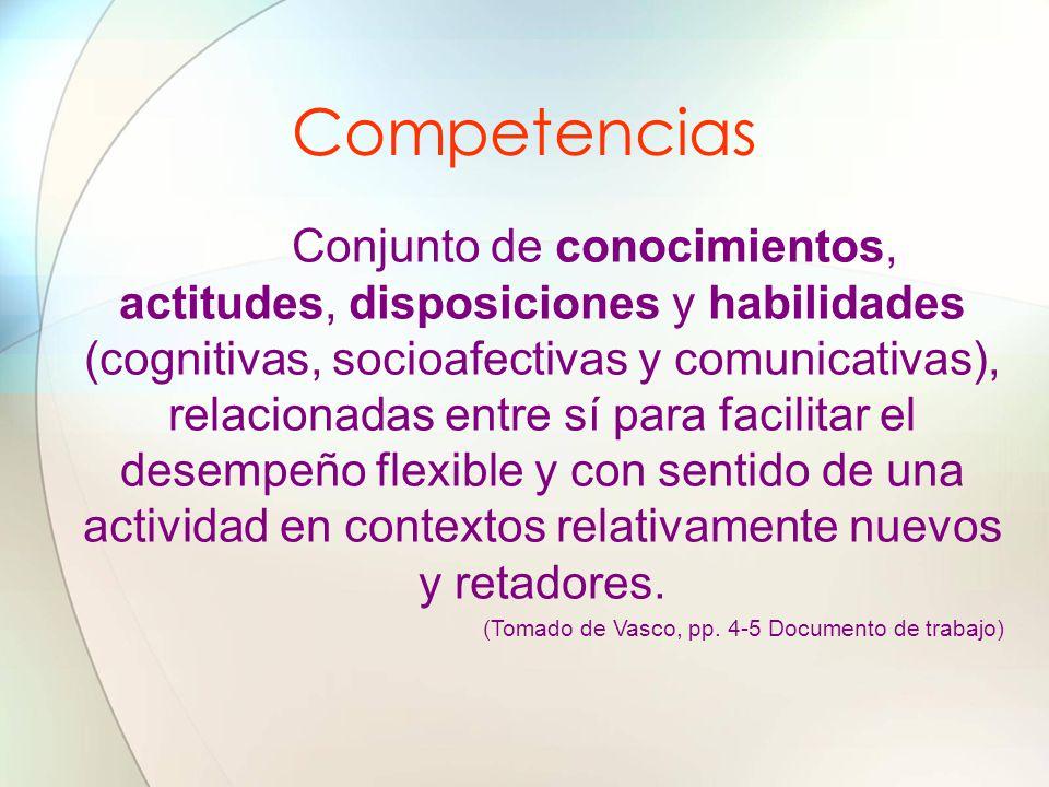 Competencias Conjunto de conocimientos, actitudes, disposiciones y habilidades (cognitivas, socioafectivas y comunicativas), relacionadas entre sí par