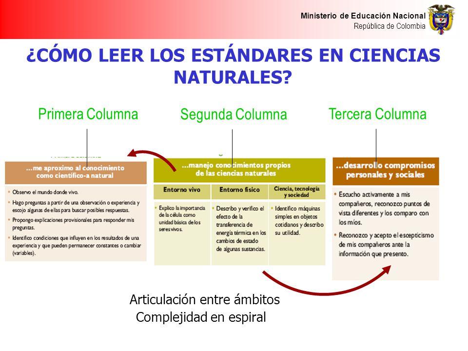 Ministerio de Educación Nacional República de Colombia ¿CÓMO LEER LOS ESTÁNDARES EN CIENCIAS NATURALES? Segunda Columna Primera ColumnaTercera Columna