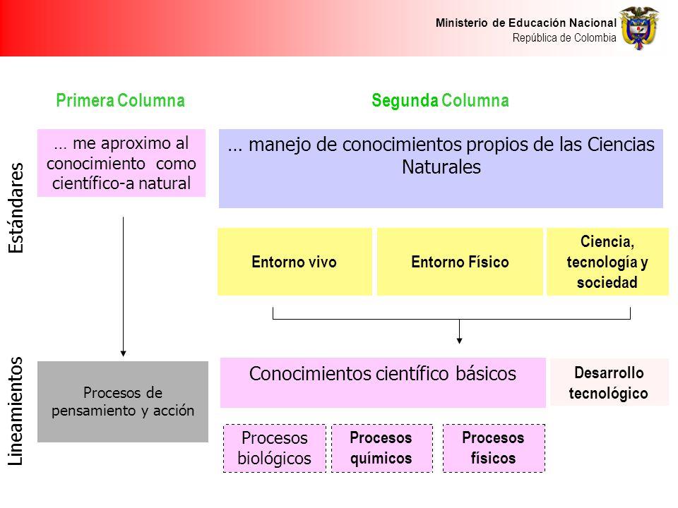 Ministerio de Educación Nacional República de Colombia … manejo de conocimientos propios de las Ciencias Naturales Ciencia, tecnología y sociedad Ento