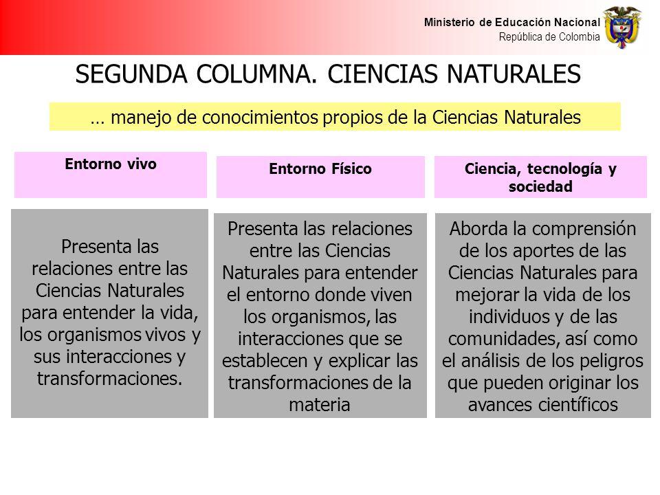 Ministerio de Educación Nacional República de Colombia SEGUNDA COLUMNA. CIENCIAS NATURALES … manejo de conocimientos propios de la Ciencias Naturales