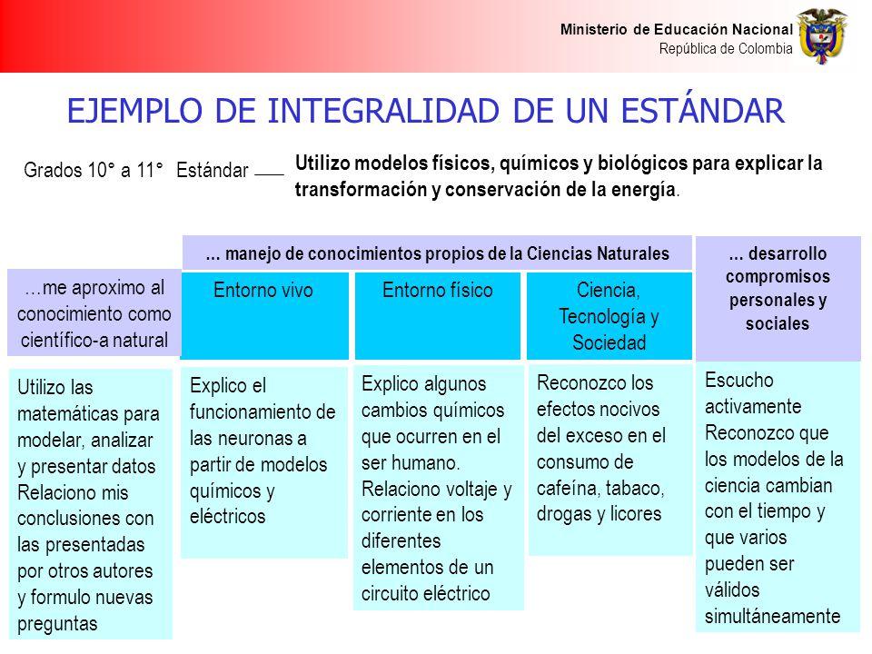 Ministerio de Educación Nacional República de Colombia EJEMPLO DE INTEGRALIDAD DE UN ESTÁNDAR … manejo de conocimientos propios de la Ciencias Natural
