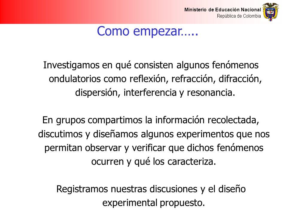 Ministerio de Educación Nacional República de Colombia Como empezar….. Investigamos en qué consisten algunos fenómenos ondulatorios como reflexión, re
