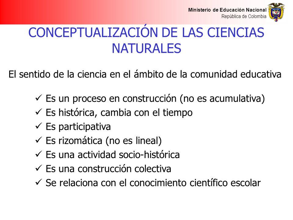 Ministerio de Educación Nacional República de Colombia CONCEPTUALIZACIÓN DE LAS CIENCIAS NATURALES El sentido de la ciencia en el ámbito de la comunidad educativa Es un proceso en construcción (no es acumulativa) Es histórica, cambia con el tiempo Es participativa Es rizomática (no es lineal) Es una actividad socio-histórica Es una construcción colectiva Se relaciona con el conocimiento científico escolar