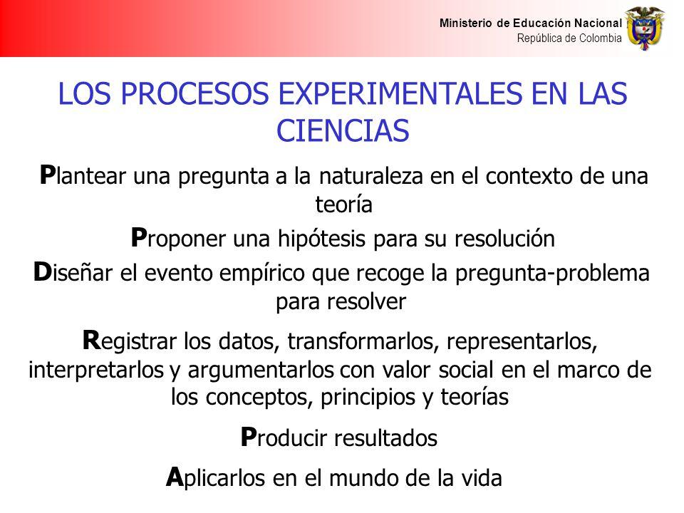 Ministerio de Educación Nacional República de Colombia LOS PROCESOS EXPERIMENTALES EN LAS CIENCIAS P lantear una pregunta a la naturaleza en el contex