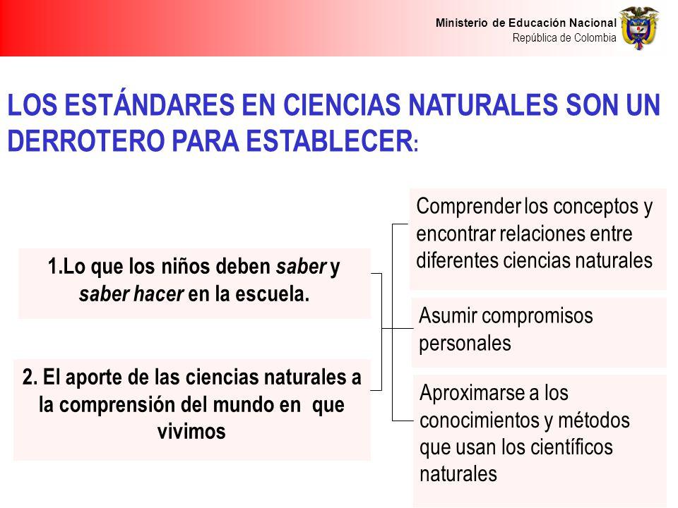 Ministerio de Educación Nacional República de Colombia Comprender los conceptos y encontrar relaciones entre diferentes ciencias naturales LOS ESTÁNDARES EN CIENCIAS NATURALES SON UN DERROTERO PARA ESTABLECER : 1.Lo que los niños deben saber y saber hacer en la escuela.