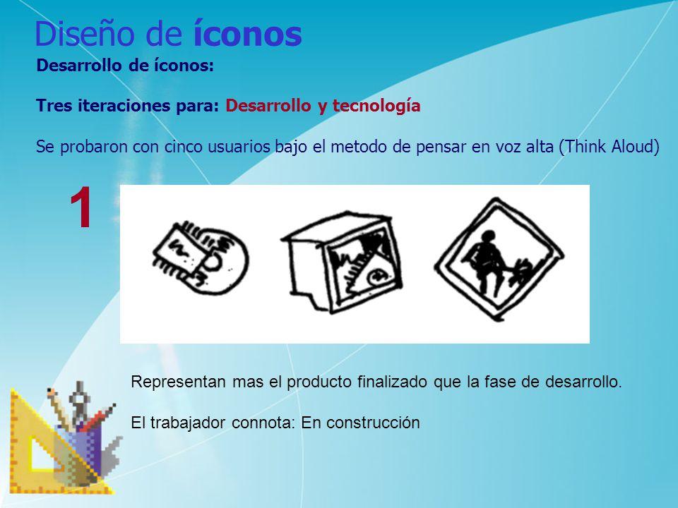 Diseño de íconos Desarrollo de íconos: Tres iteraciones para: Desarrollo y tecnología Se probaron con cinco usuarios bajo el metodo de pensar en voz a