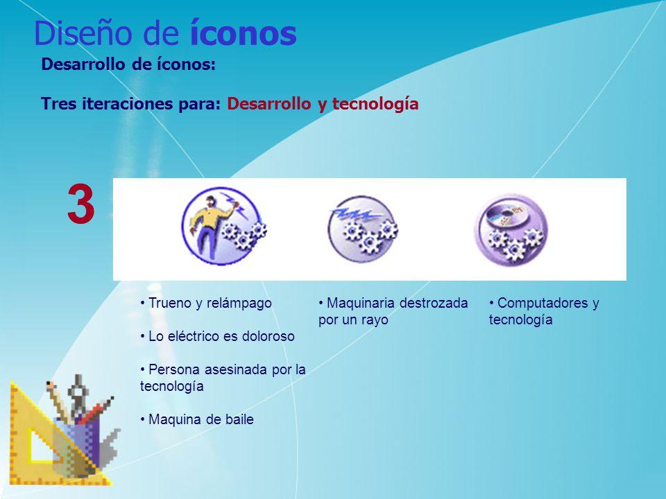 Diseño de íconos Desarrollo de íconos: Tres iteraciones para: Desarrollo y tecnología 3 Trueno y relámpago Lo eléctrico es doloroso Persona asesinada
