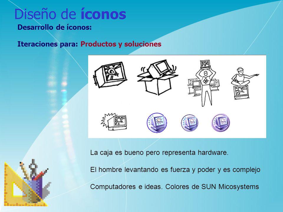 Diseño de íconos Desarrollo de íconos: Iteraciones para: Productos y soluciones La caja es bueno pero representa hardware. El hombre levantando es fue