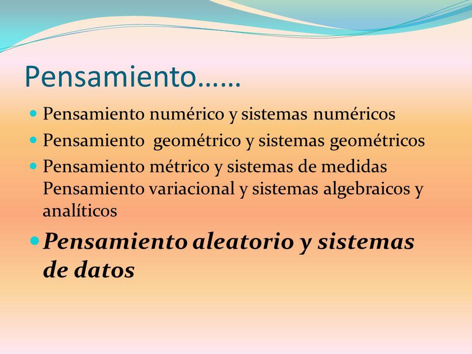 Pensamiento…… Pensamiento numérico y sistemas numéricos Pensamiento geométrico y sistemas geométricos Pensamiento métrico y sistemas de medidas Pensam