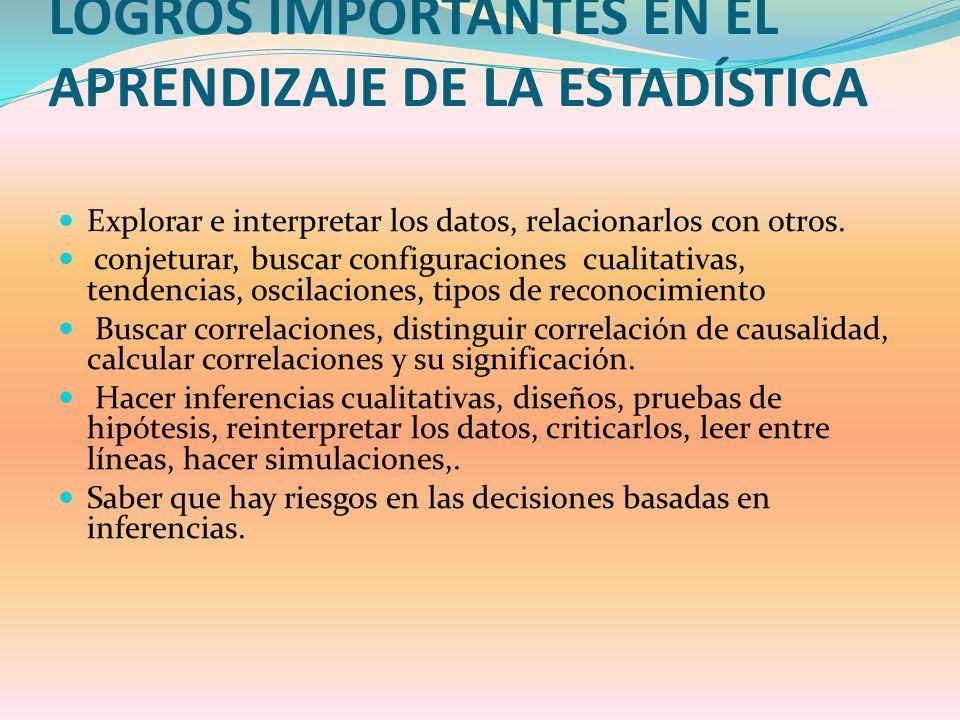 LOGROS IMPORTANTES EN EL APRENDIZAJE DE LA ESTADÍSTICA Explorar e interpretar los datos, relacionarlos con otros. conjeturar, buscar configuraciones c