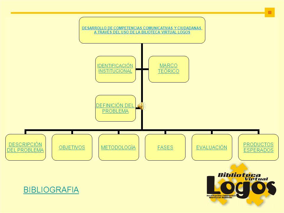 Desarrollo de las competencias comunicativas y ciudadanas a través del uso de la Biblioteca Virtual: Logos ROCIO GOMEZ C ANGELA JARAMILLO Z MAGALY GUTIERREZ A