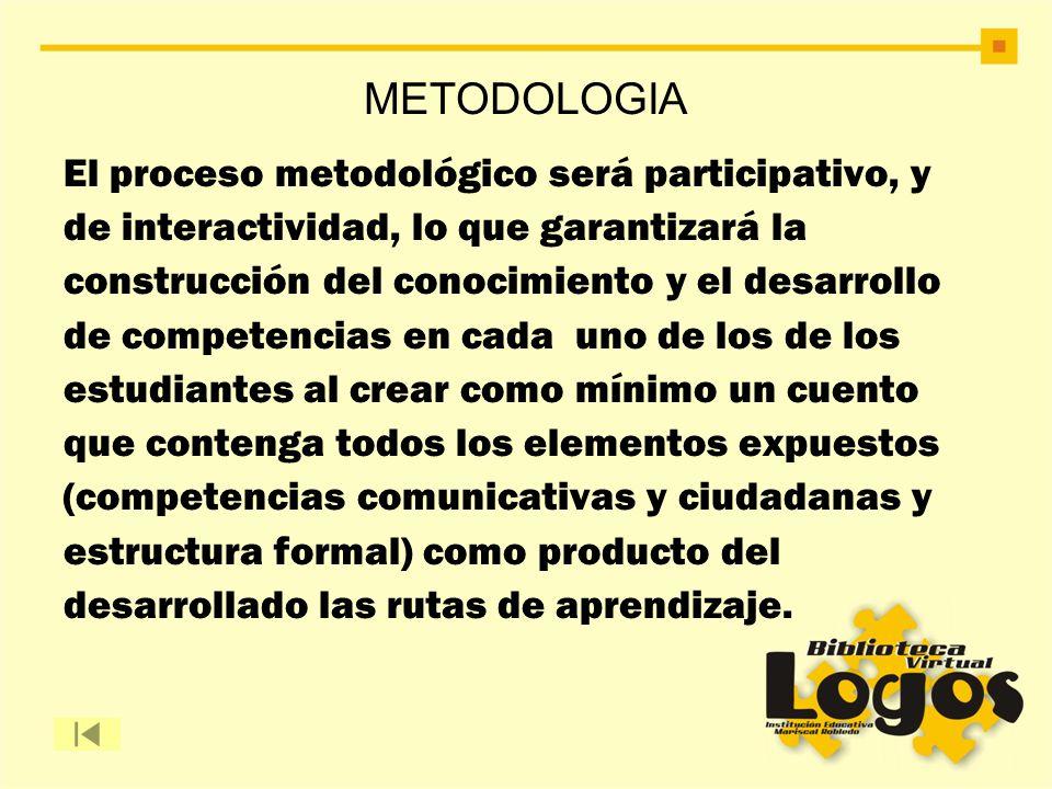 METODOLOGIA El proceso metodológico será participativo, y de interactividad, lo que garantizará la construcción del conocimiento y el desarrollo de co