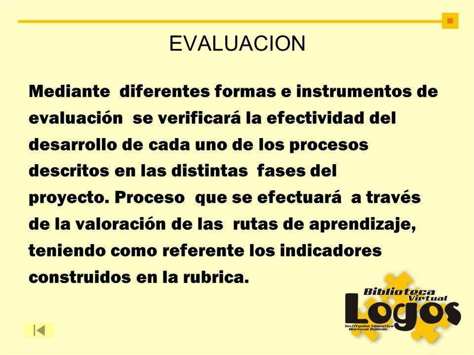 EVALUACION Mediante diferentes formas e instrumentos de evaluación se verificará la efectividad del desarrollo de cada uno de los procesos descritos e