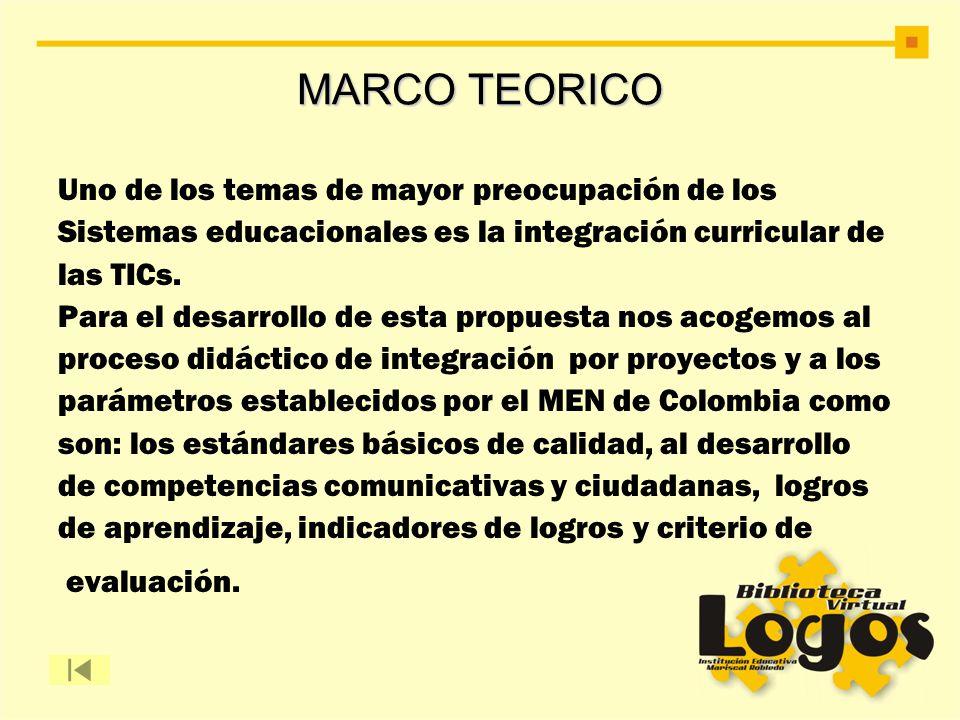 MARCO TEORICO Uno de los temas de mayor preocupación de los Sistemas educacionales es la integración curricular de las TICs. Para el desarrollo de est