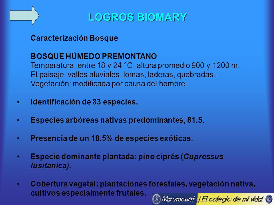 LOGROS BIOMARY Caracterización Bosque BOSQUE HÚMEDO PREMONTANO Temperatura: entre 18 y 24 °C, altura promedio 900 y 1200 m.
