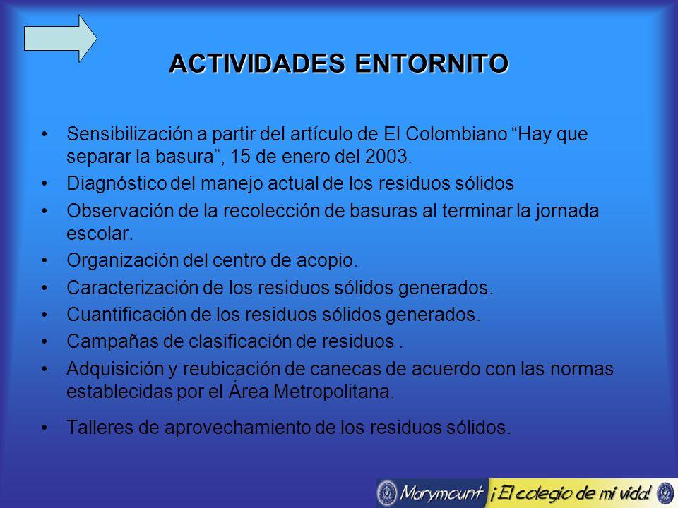 ACTIVIDADES ENTORNITO Sensibilización a partir del artículo de El Colombiano Hay que separar la basura, 15 de enero del 2003.