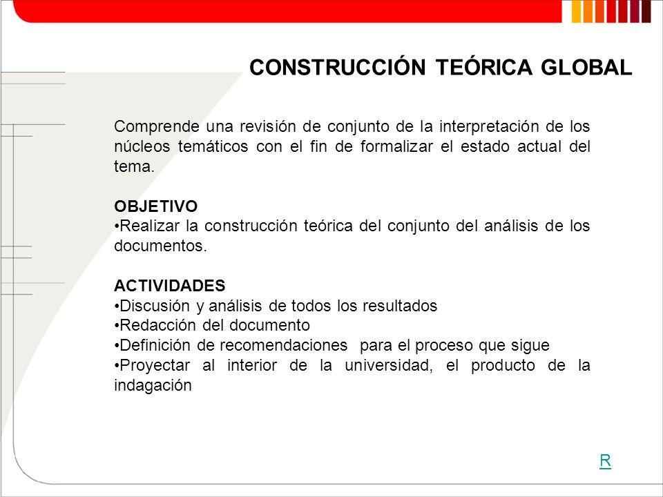 CONSTRUCCIÓN TEÓRICA GLOBAL Comprende una revisión de conjunto de la interpretación de los núcleos temáticos con el fin de formalizar el estado actual del tema.