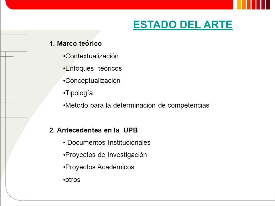 ESTADO DEL ARTE 1.