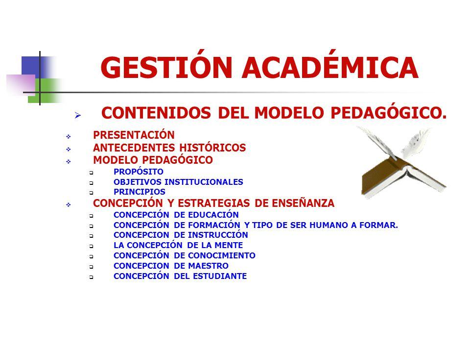 GESTIÓN ACADÉMICA CONTENIDOS DEL MODELO PEDAGÓGICO.