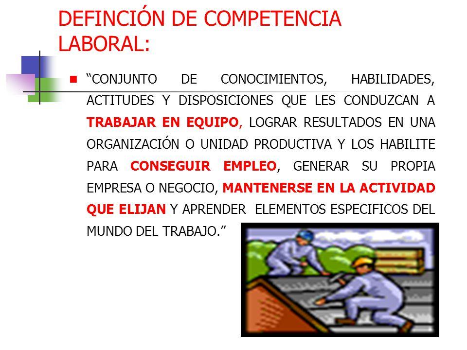 GESTIÓN ACADÉMICA COMPETENCIA Es un conjunto de conocimientos, actitudes, disposiciones y habilidades (cognitivas, socio afectivas y comunicativas), r