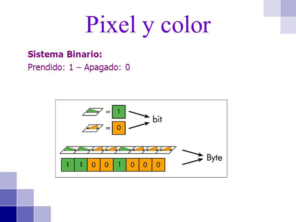 Sistema Binario: Prendido: 1 – Apagado: 0 Pixel y color