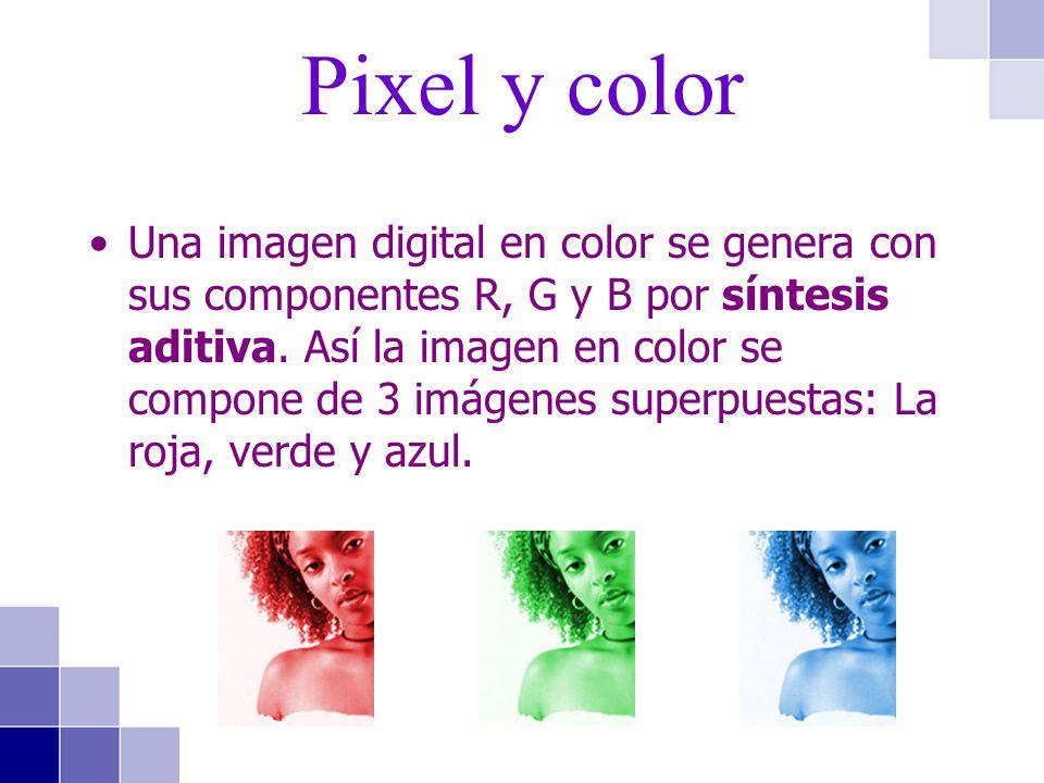 Una imagen digital en color se genera con sus componentes R, G y B por síntesis aditiva. Así la imagen en color se compone de 3 imágenes superpuestas: