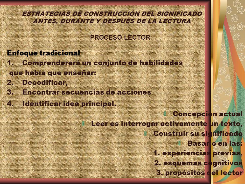 ESTRATEGIAS DE CONSTRUCCIÓN DEL SIGNIFICADO ANTES, DURANTE Y DESPUÉS DE LA LECTURA PROCESO LECTOR Enfoque tradicional 1.Comprendererá un conjunto de h