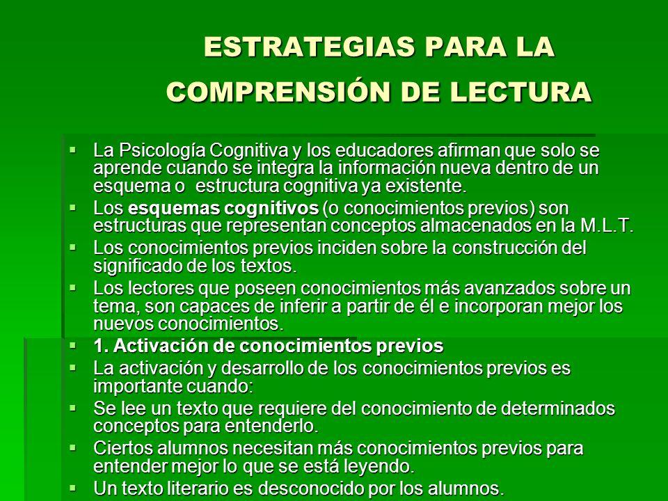 Estrategias de enseñanza Preguntas previas y formulación de propósitos.
