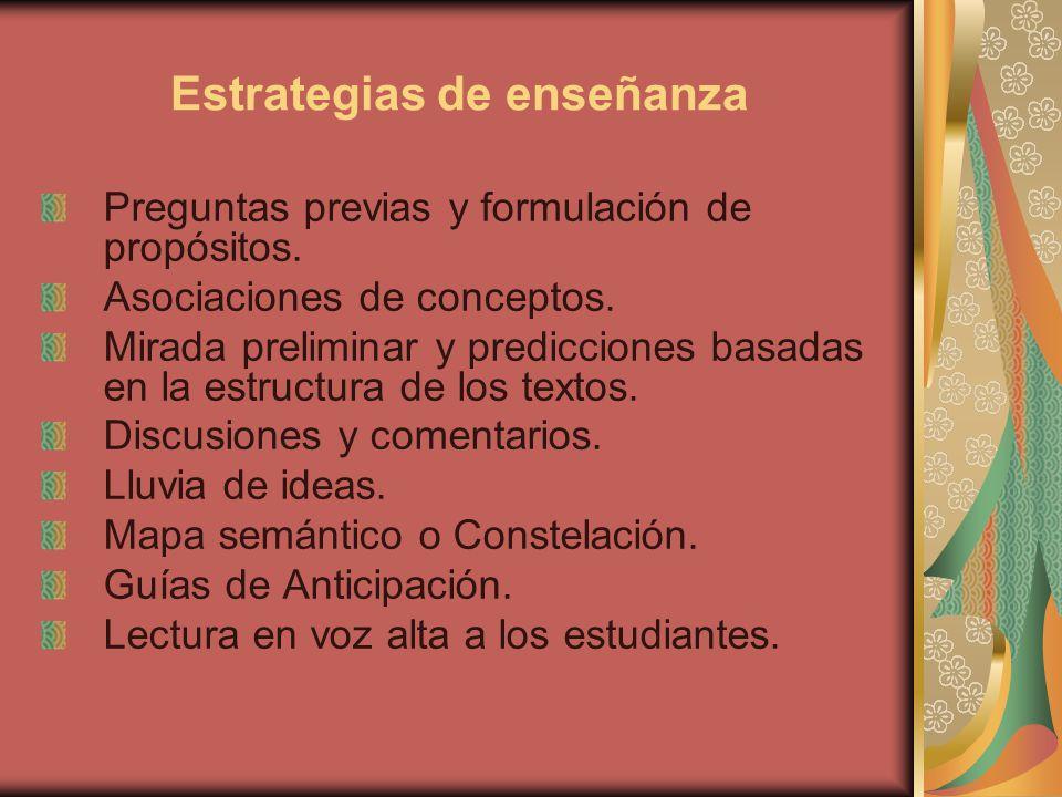 Estrategias de enseñanza Preguntas previas y formulación de propósitos. Asociaciones de conceptos. Mirada preliminar y predicciones basadas en la estr