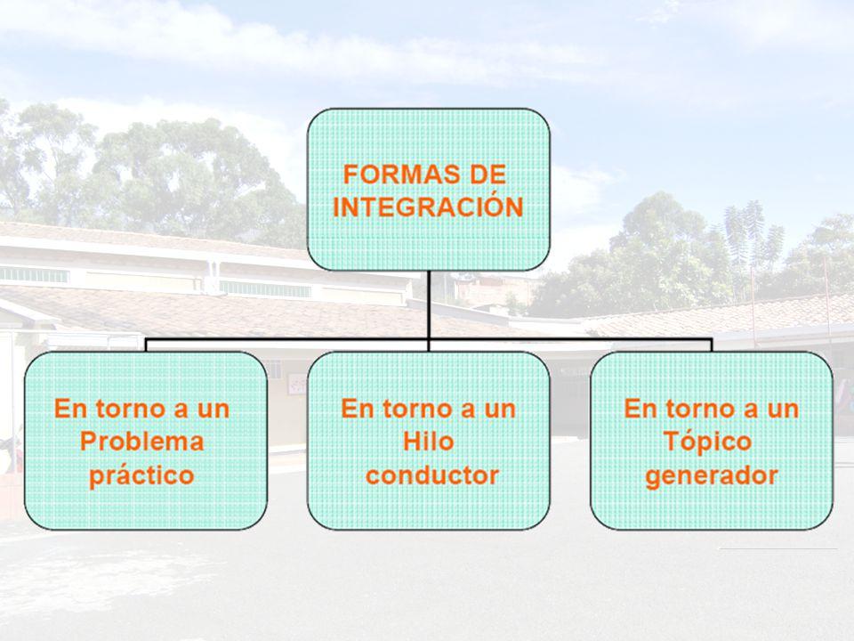 El tópico generador se contextualiza en un relato PODER MOVILIZADOR Hace referencia a su capacidad de afectar, de conmover y de interesar por igual a maestros y estudiantes.