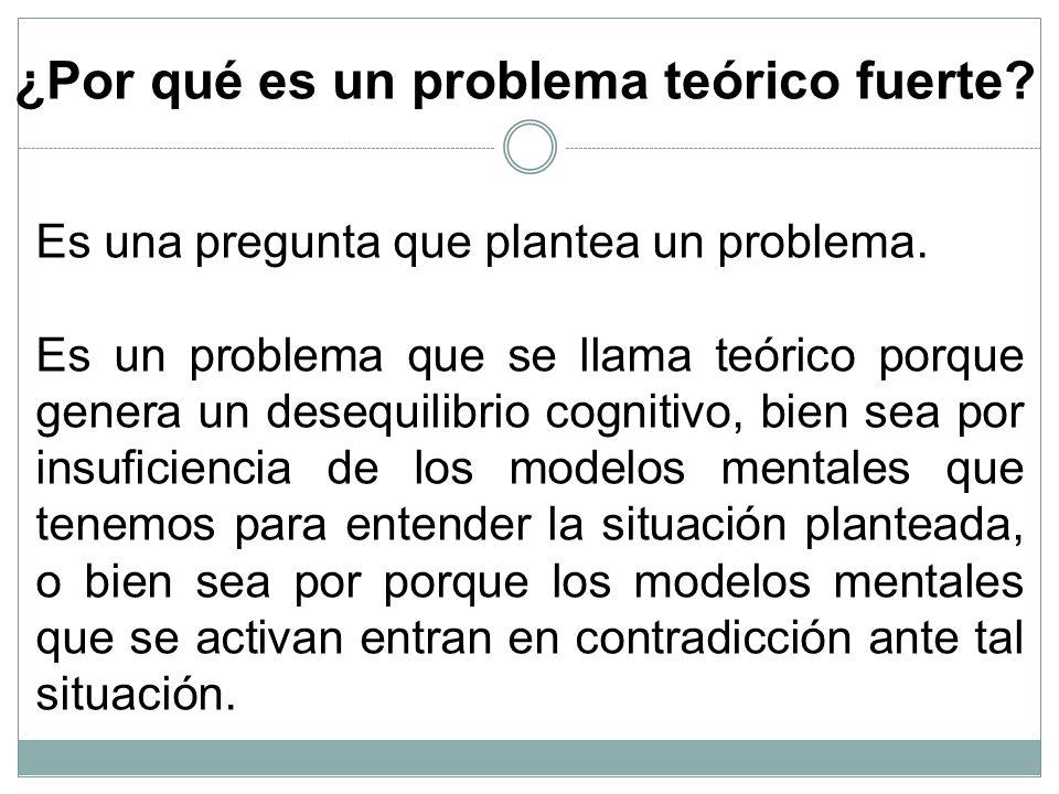 ¿Por qué es un problema teórico fuerte.Es una pregunta que plantea un problema.