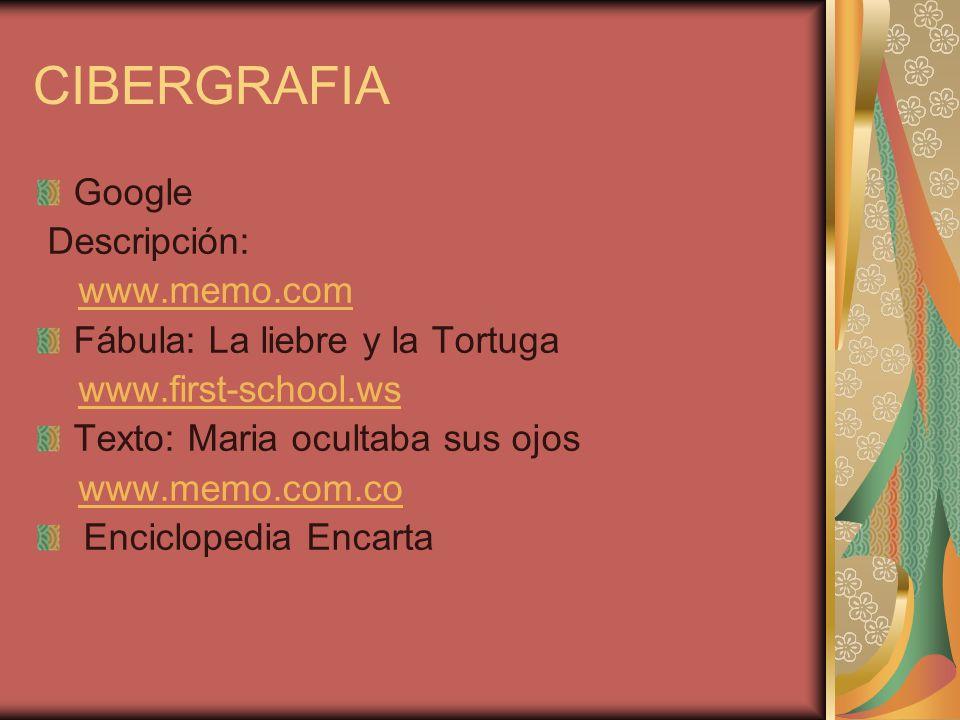 CIBERGRAFIA Google Descripción: www.memo.com Fábula: La liebre y la Tortuga www.first-school.ws Texto: Maria ocultaba sus ojos www.memo.com.co Enciclo