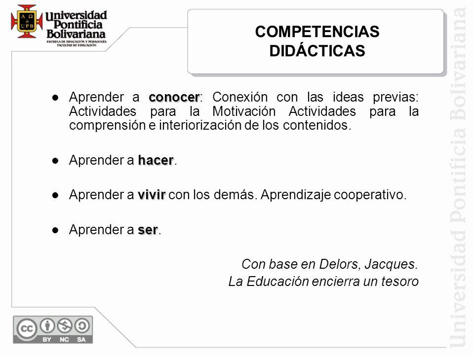 COMPETENCIAS DIDÁCTICAS conocer Aprender a conocer: Conexión con las ideas previas: Actividades para la Motivación Actividades para la comprensión e i