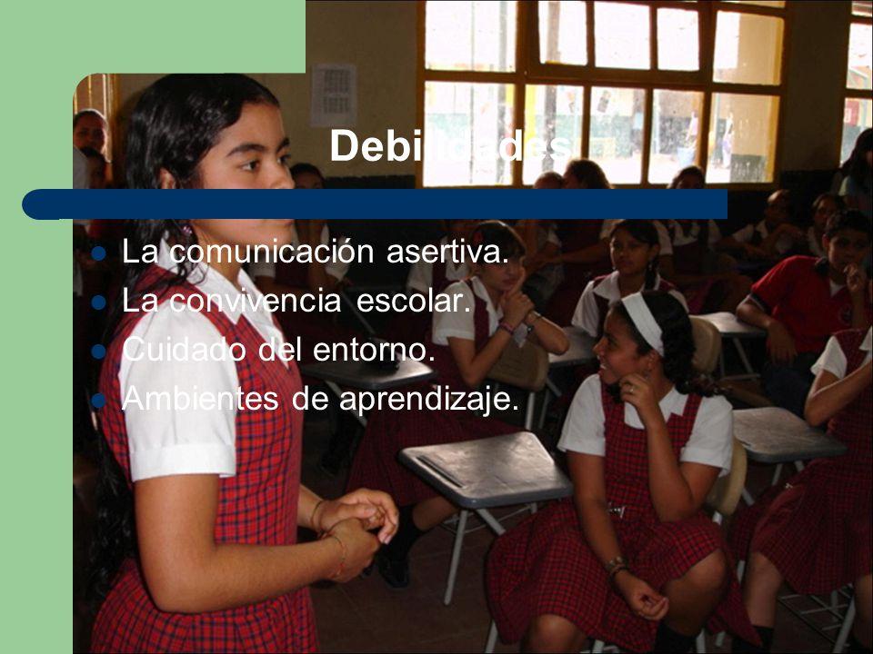 Debilidades La comunicación asertiva. La convivencia escolar. Cuidado del entorno. Ambientes de aprendizaje.