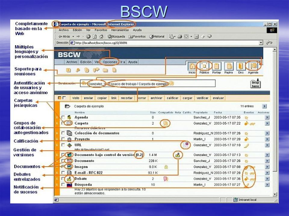 BSCW