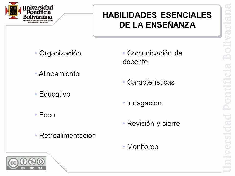 HABILIDADES ESENCIALES DE LA ENSEÑANZA Organización Alineamiento Educativo Foco Retroalimentación Comunicación de docente Características Indagación R