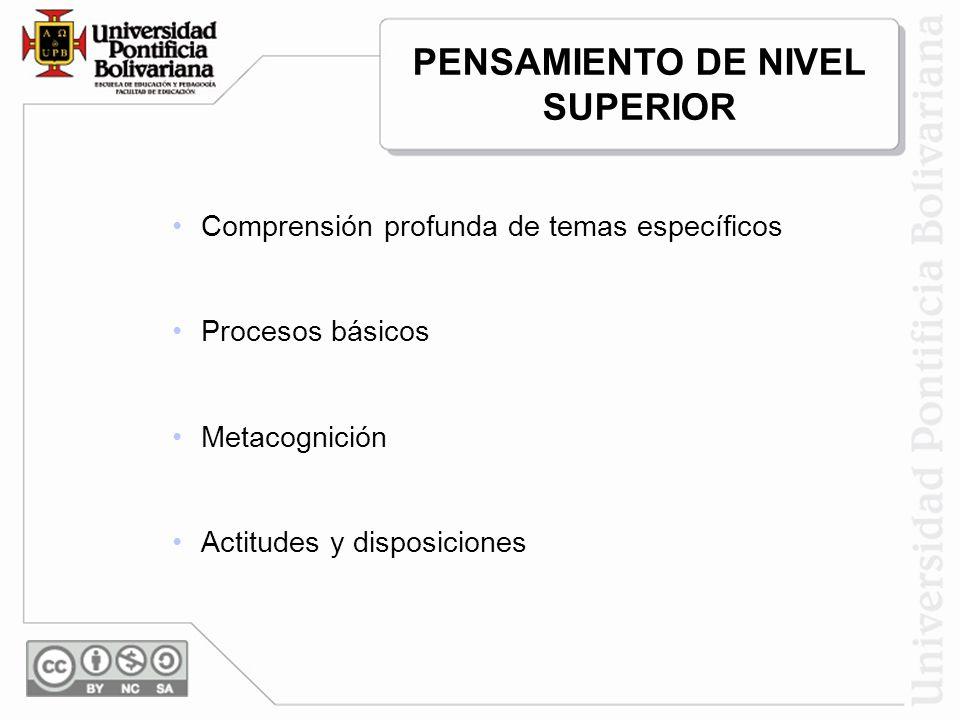 Comprensión profunda de temas específicos Procesos básicos Metacognición Actitudes y disposiciones PENSAMIENTO DE NIVEL SUPERIOR