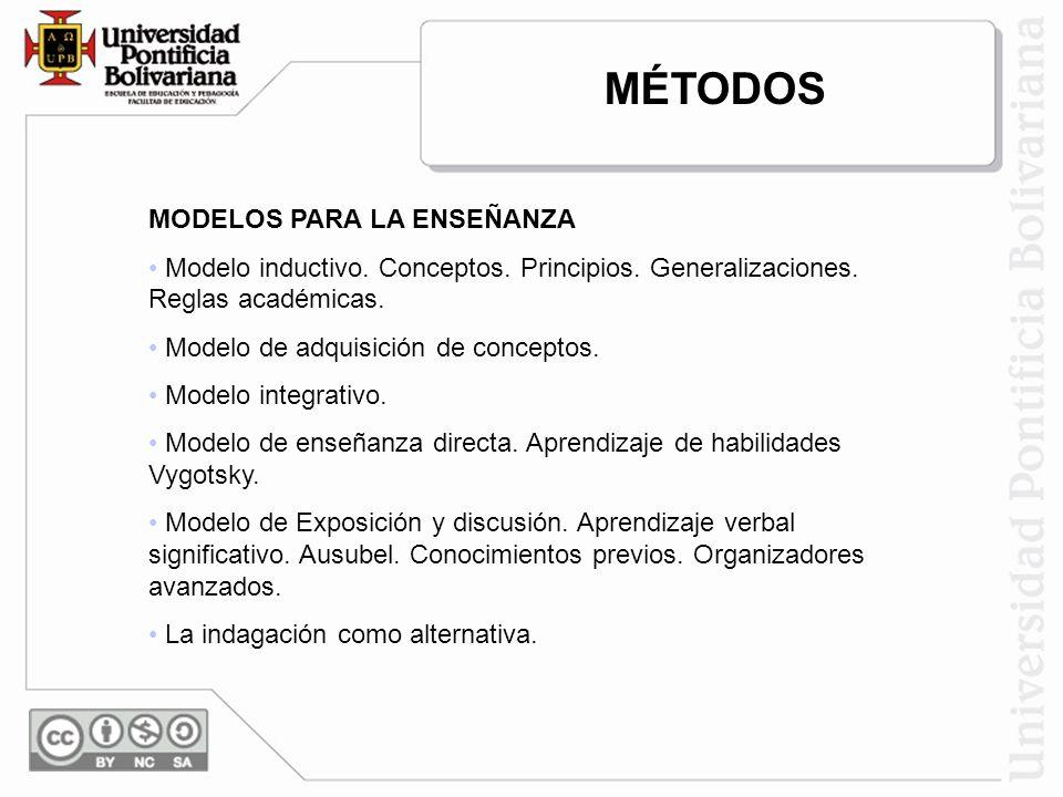 MODELOS PARA LA ENSEÑANZA Modelo inductivo. Conceptos. Principios. Generalizaciones. Reglas académicas. Modelo de adquisición de conceptos. Modelo int
