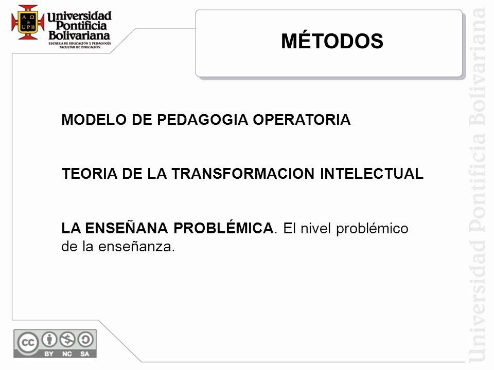 MODELO DE PEDAGOGIA OPERATORIA TEORIA DE LA TRANSFORMACION INTELECTUAL LA ENSEÑANA PROBLÉMICA. El nivel problémico de la enseñanza. MÉTODOS