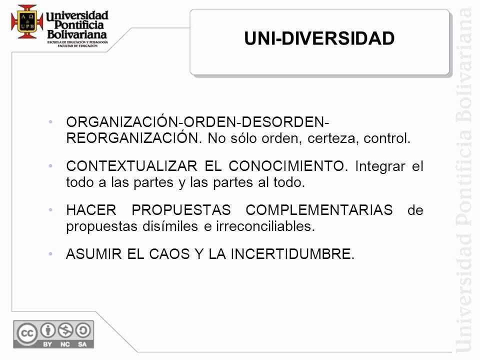 ORGANIZACIÓN-ORDEN-DESORDEN- REORGANIZACIÓN. No sólo orden, certeza, control. CONTEXTUALIZAR EL CONOCIMIENTO. Integrar el todo a las partes y las part