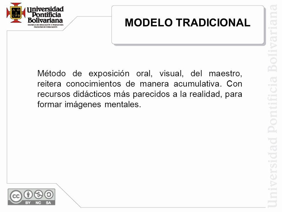 Método de exposición oral, visual, del maestro, reitera conocimientos de manera acumulativa. Con recursos didácticos más parecidos a la realidad, para