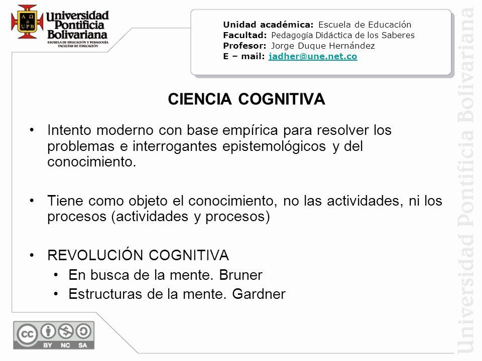 PSICOLOGÍA COGNITIVA Hexágono de Gardner ( pueden ser más) PERCEPCIÓN PSICOLOGÍA ANTROPOLOGÍA LINGUÍSTICA NEURIOCIENCIA INTELIGENCIA ARTIFICIAL FILOSOFÍA