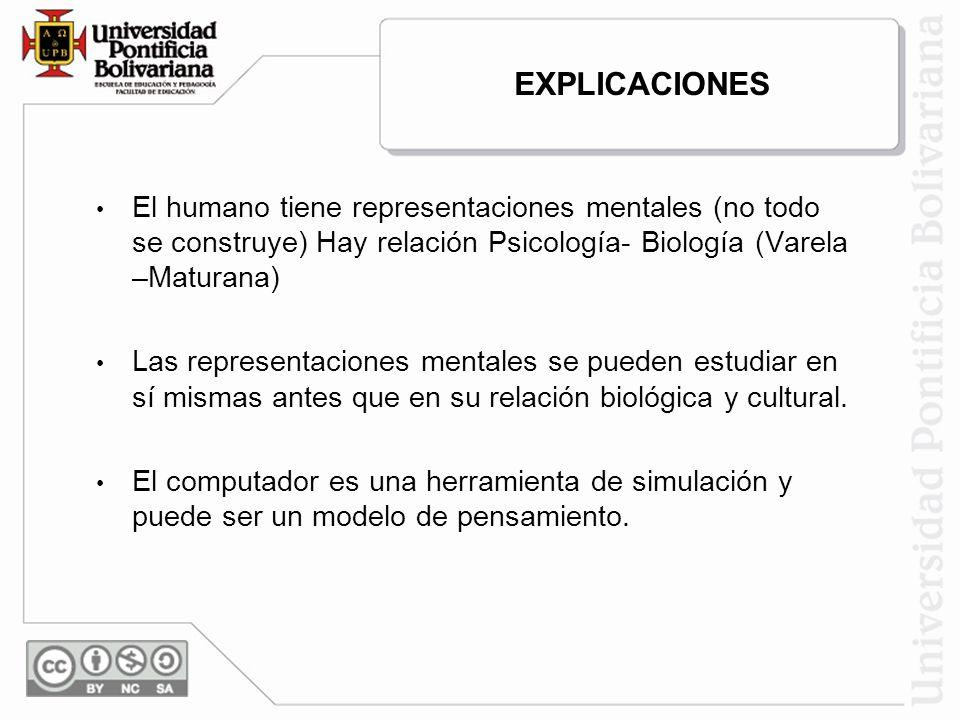 El humano tiene representaciones mentales (no todo se construye) Hay relación Psicología- Biología (Varela –Maturana) Las representaciones mentales se