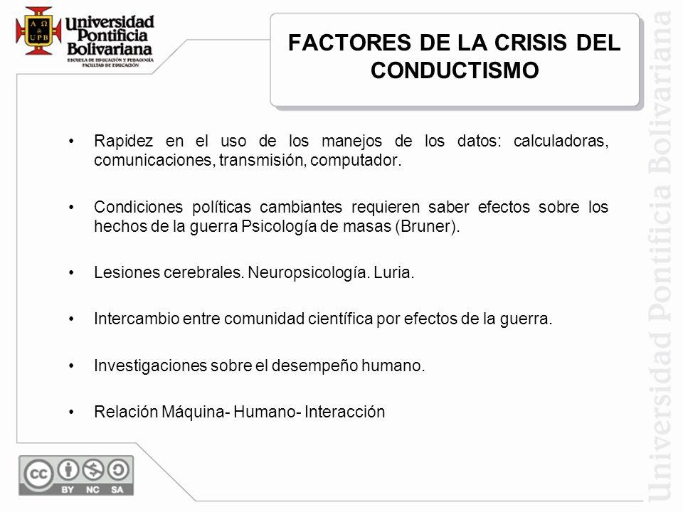 FACTORES DE LA CRISIS DEL CONDUCTISMO Rapidez en el uso de los manejos de los datos: calculadoras, comunicaciones, transmisión, computador. Condicione