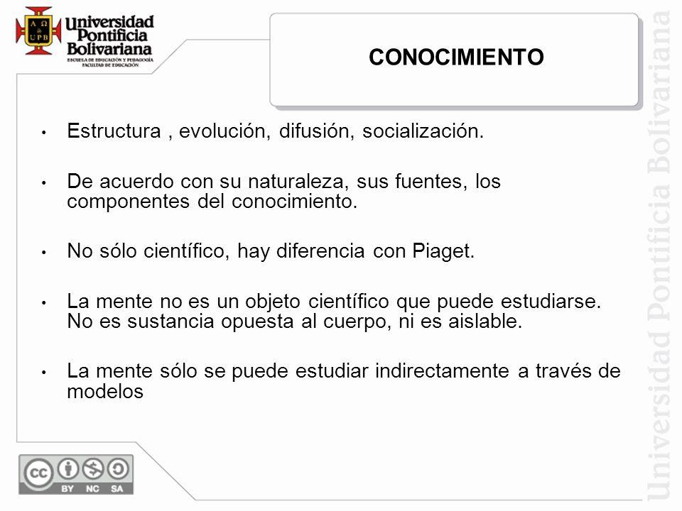 CONOCIMIENTO Estructura, evolución, difusión, socialización. De acuerdo con su naturaleza, sus fuentes, los componentes del conocimiento. No sólo cien