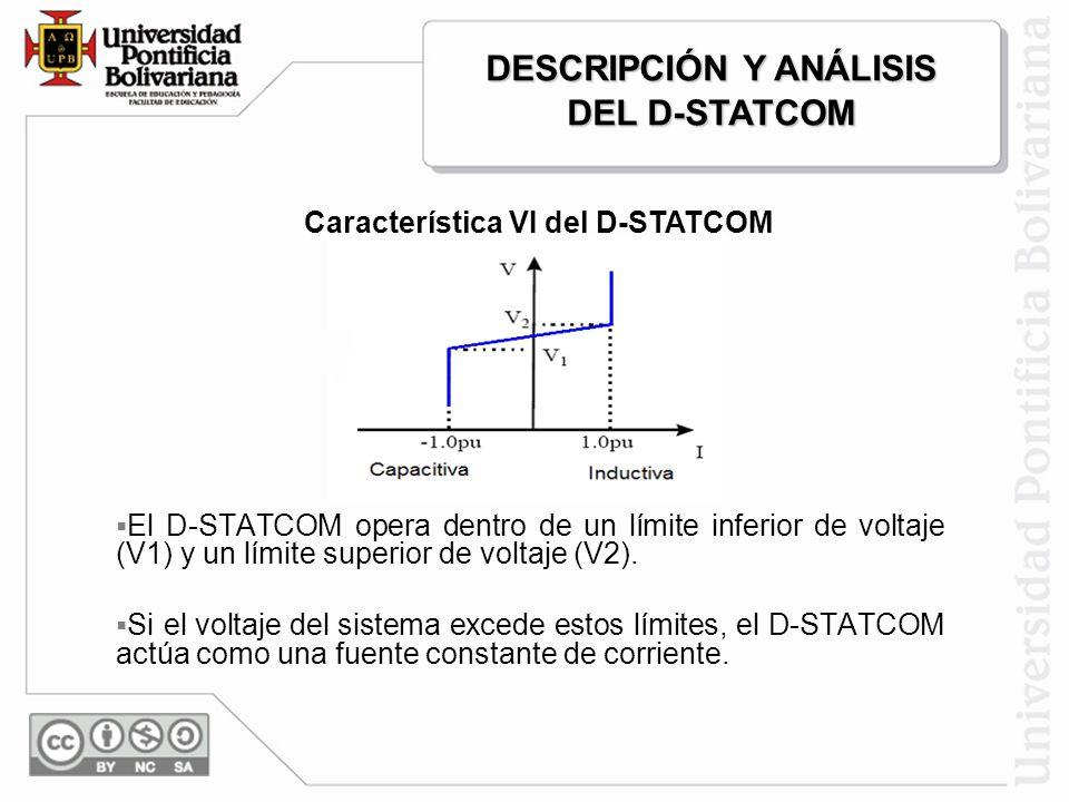 Si Vi =Vs No hay flujo de potencia reactiva hacia el sistema. Si Vi >Vs Hay suministro potencia reactiva hacia el sistema. (Modo capacitivo). Si Vi <V